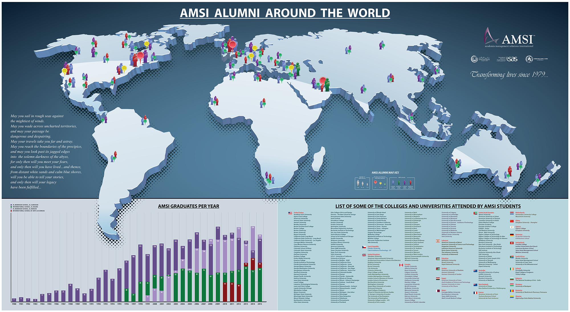 AMSI Alumni around the world (V.03) min